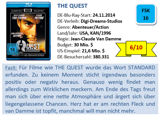 The Quest - Bewertung