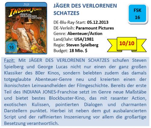 Indiana Jones Teil 1 - Bewertung