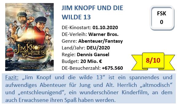 Jim Knopf 2 - Bewertung