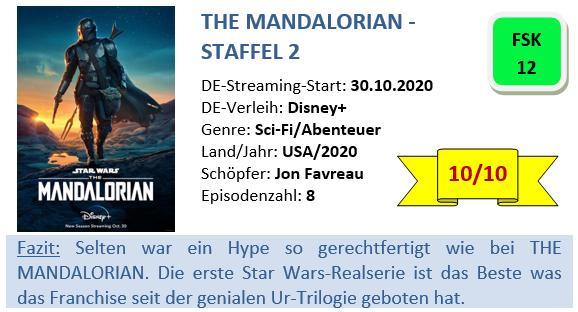 The Mandalorian - Staffel 2 - Bewertung